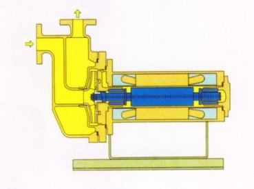 屏蔽泵-自吸型(JG型)