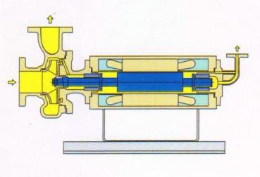 屏蔽泵-逆循环型(JRA型)