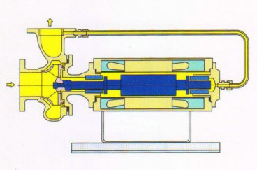 屏蔽泵-基本型(JFA型)